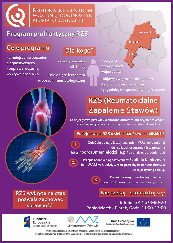 RZS_reumatoidalne zapalenie stawów_Porozumienie Łódzkie